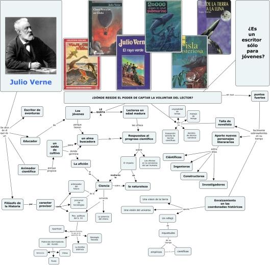 Julio Verne___ es un escritor de j%f3venes